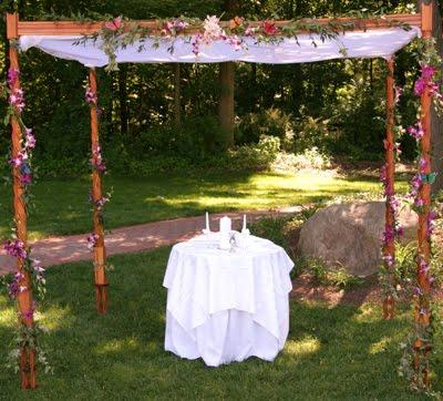 chuppah-casamento-adaptado   Blog Internovias